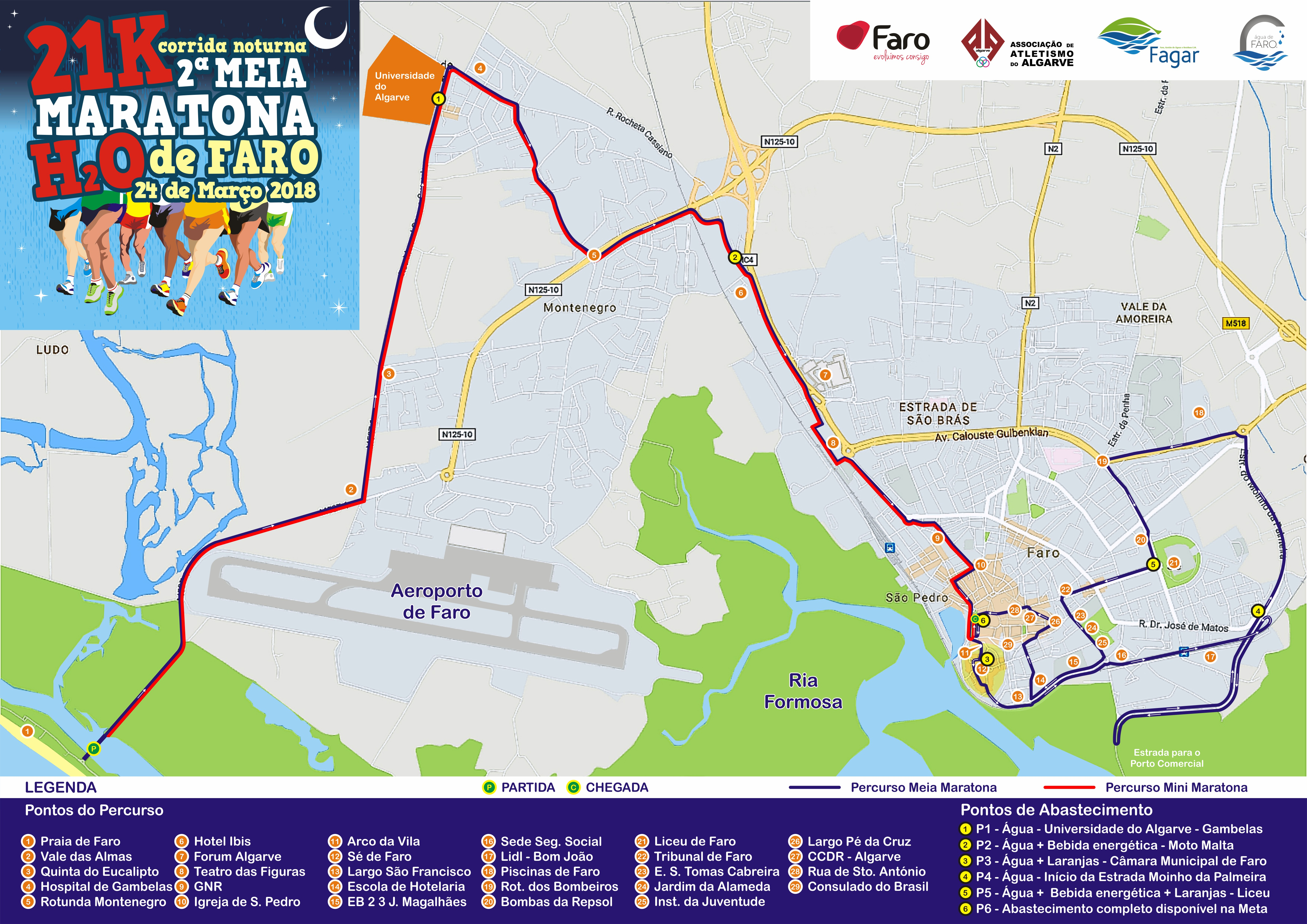 NEW PERCURSO 21K-H2O 2018 P3